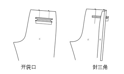 设计定做工作服的口袋有什么不同?